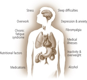 causes-of-fatigue